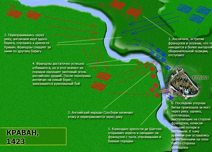 Битва при Краване (1423 г.): расстановка сил