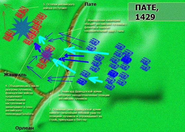 Битва при Пате (1429 г.): расстановка сил