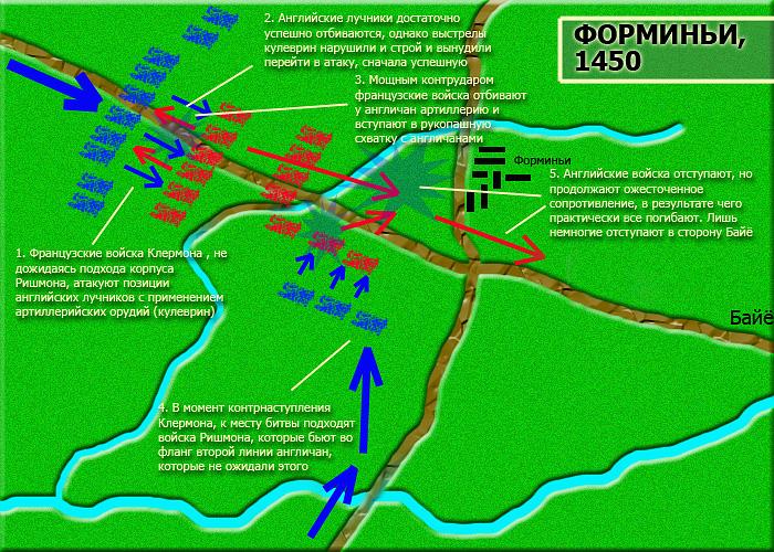 Битва при Форминьи (1450 г.): расстановка сил