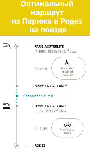 В Родез из Парижа на поезде