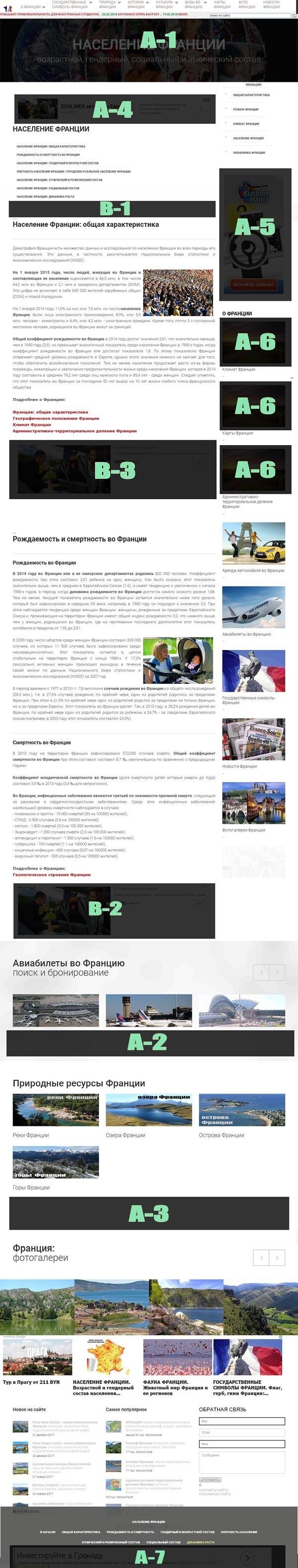 Модули для размещения рекламы на сайте