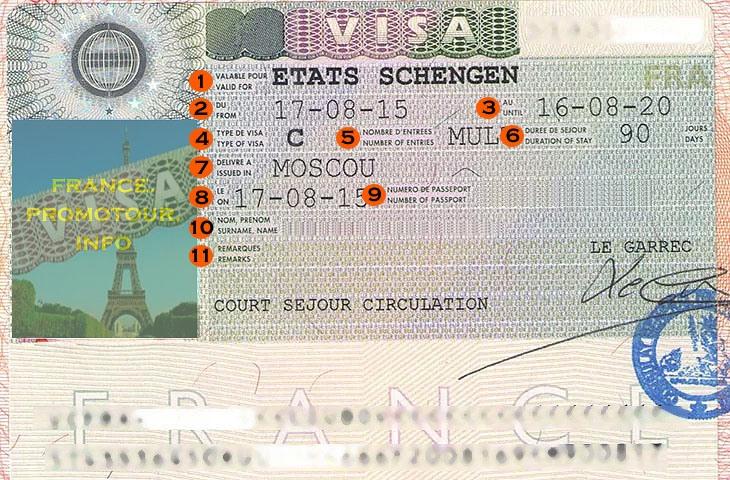 Как сделать для себя шенгенскую визу